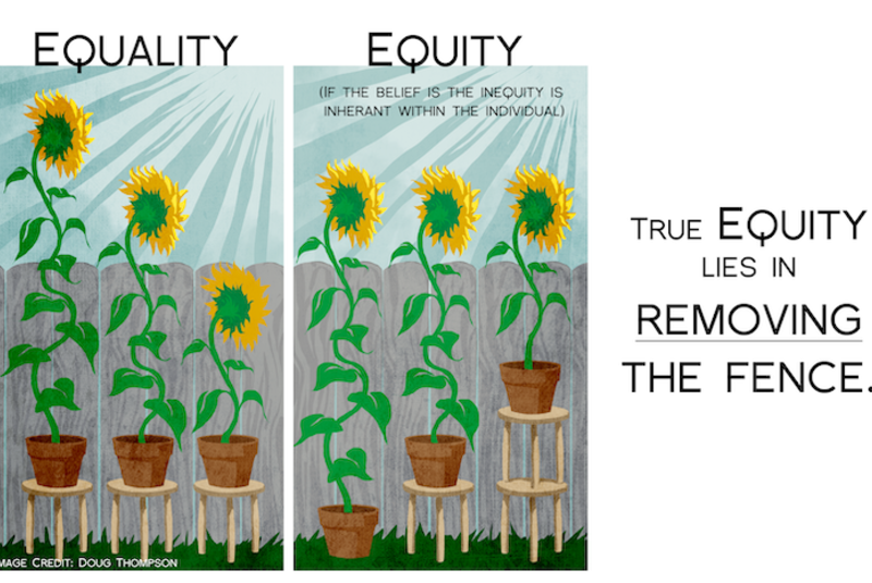 Equity graphic